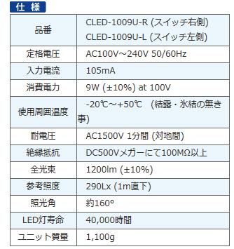 1009U-R(L)③改め