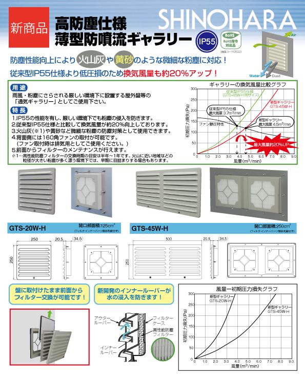HP用GTS-H