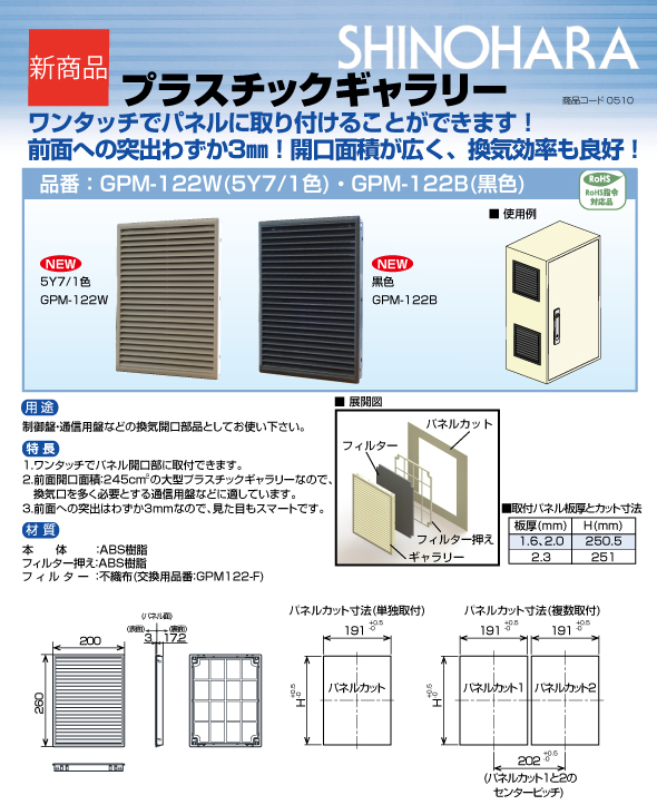 GPM-122series